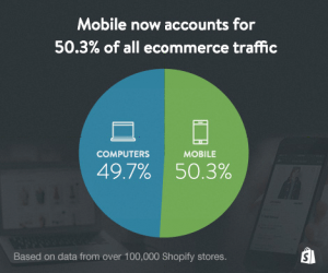 mobile-commerce-trend-in-2015