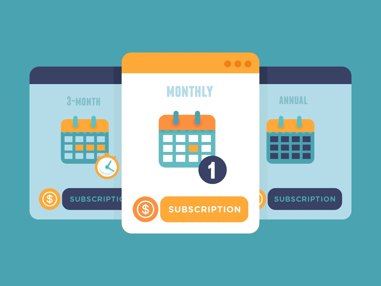 Why use Subscriptions and Recurring Payments?