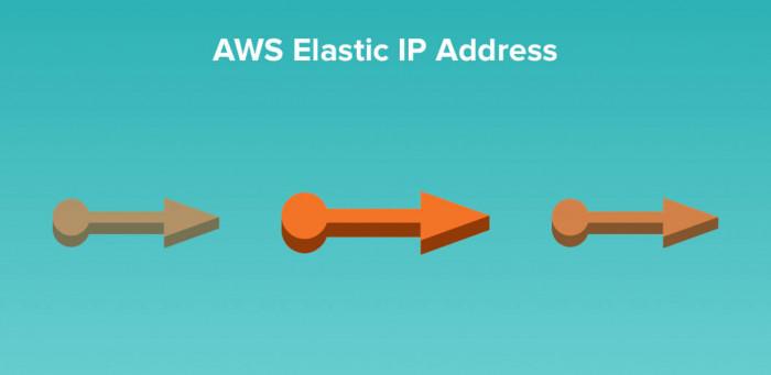 Địa chỉ IP linh hoạt trong Amazon EC2