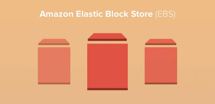 Lưu trữ dạng khối lâu dài trong Amazon EC2
