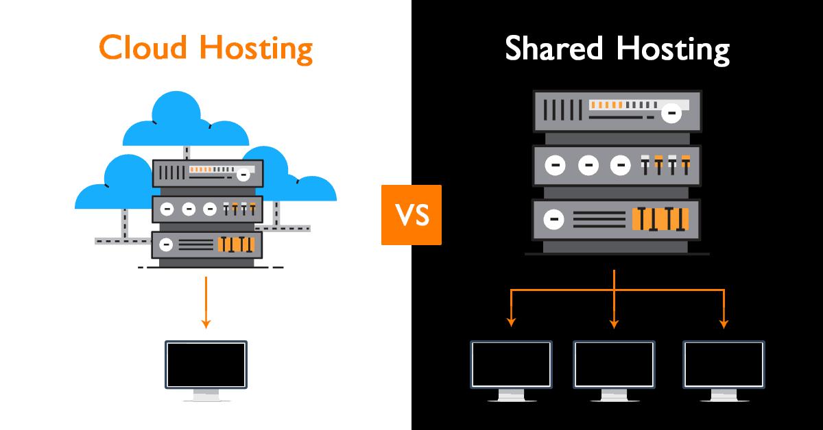 Có sự khác nhau rõ rệt giữa Cloud Hosting và Shared Hosting