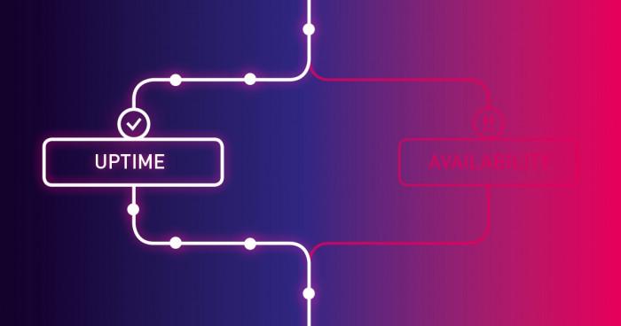 So sánh Thời gian hoạt động của Shared Hosting và Cloud Hosting