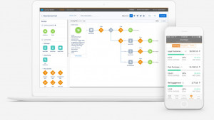 Salesforce Journey Builder trong Salesforce Marketing Cloud