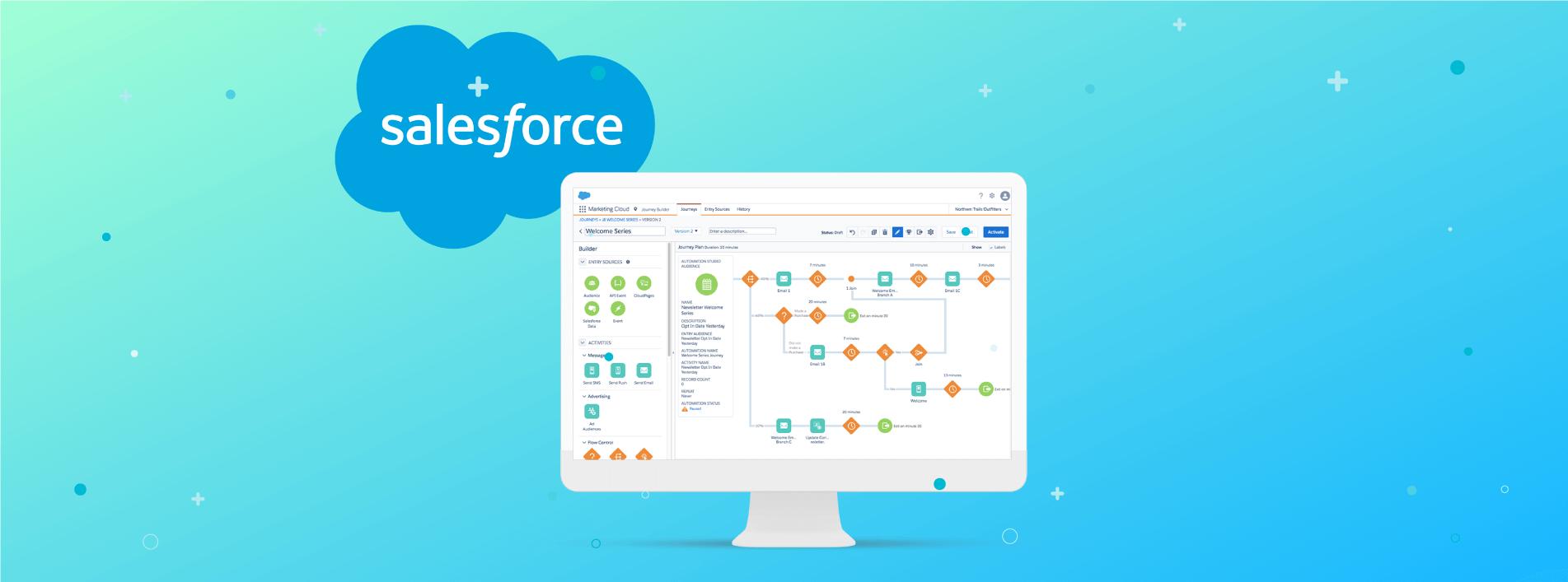 Salesforce-Journey-Builder-MKT-Cloud