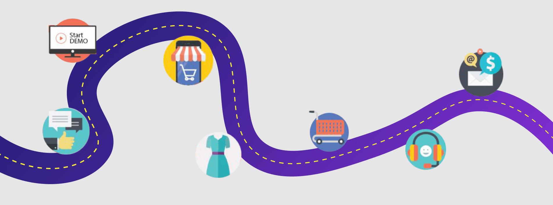 Hành trình khách hàng trong Digital Marketing