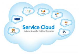 Service Cloud là hệ thống chăm sóc khách hàng