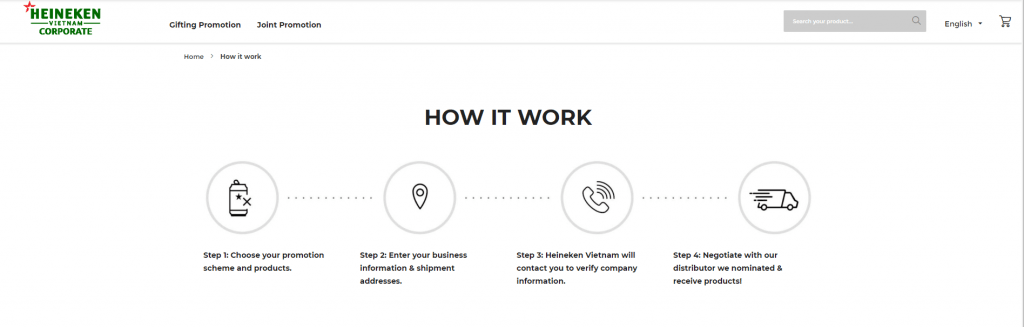 Designing a Digital Corporate D2C Commerce experience