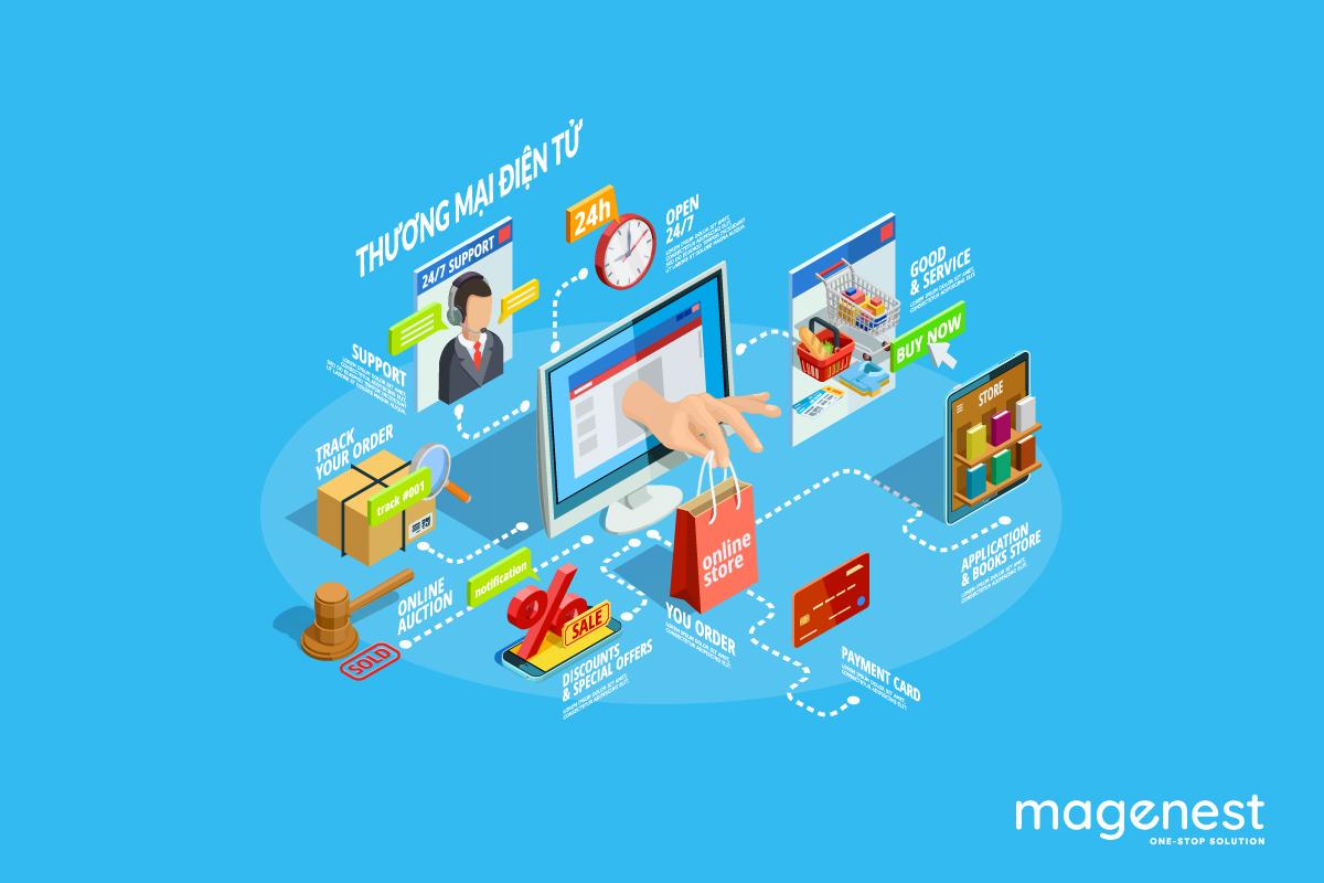 Thương mại điện tử là gì? Tổng quan về Thương mại điện tử (TMDT) ở Việt Nam