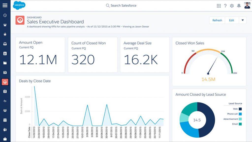 Phần mềm CRM Salesforce