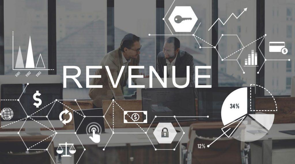 Benefits of eCommerce personalization