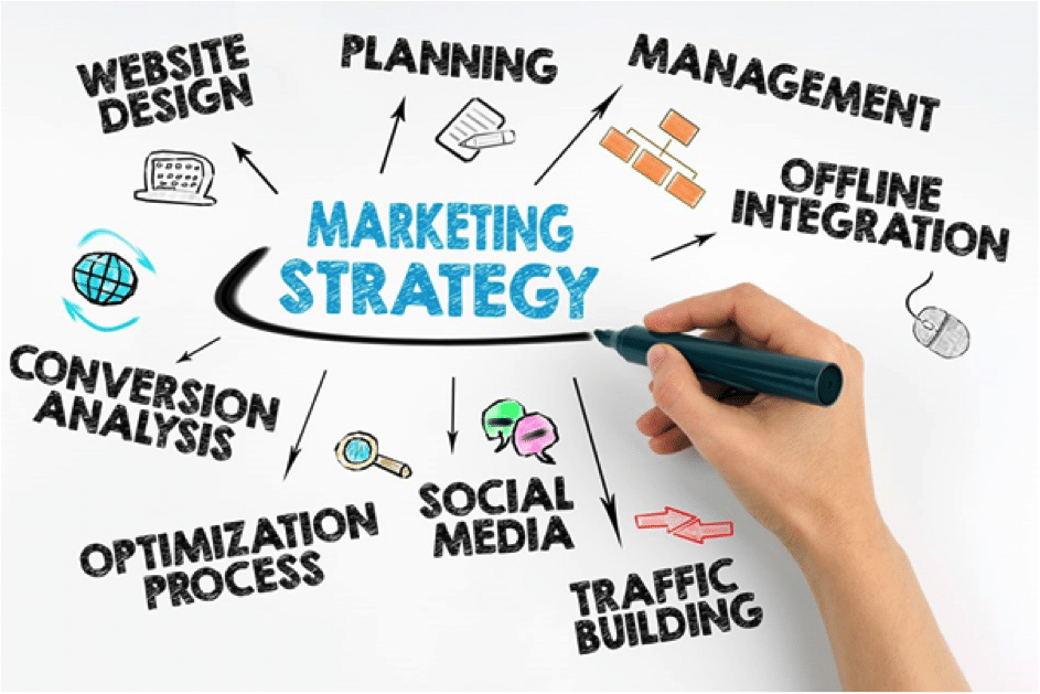 Direct to consumer marketing strategy