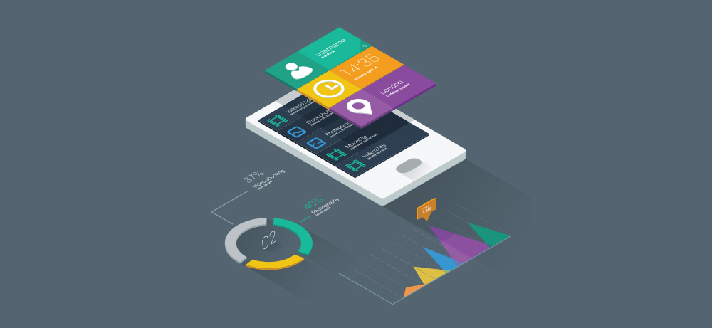 Mobile commerce features