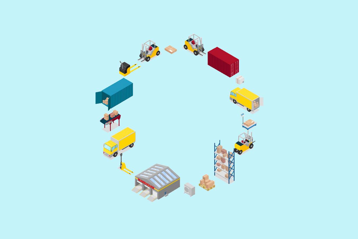 warehousing types