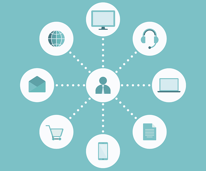 What is the direct to consumer marketing channels