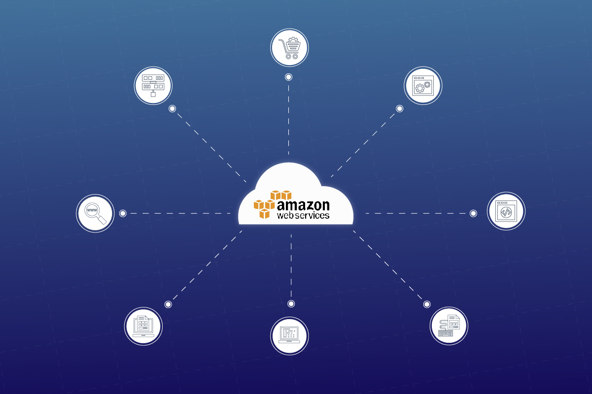 Top 7 benefits of Amazon Web Services (AWS) - Updated 2021