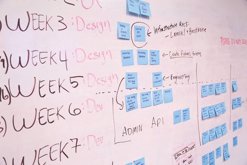 Các phần cơ bản của kế hoạch kinh doanh thương mại điện tử