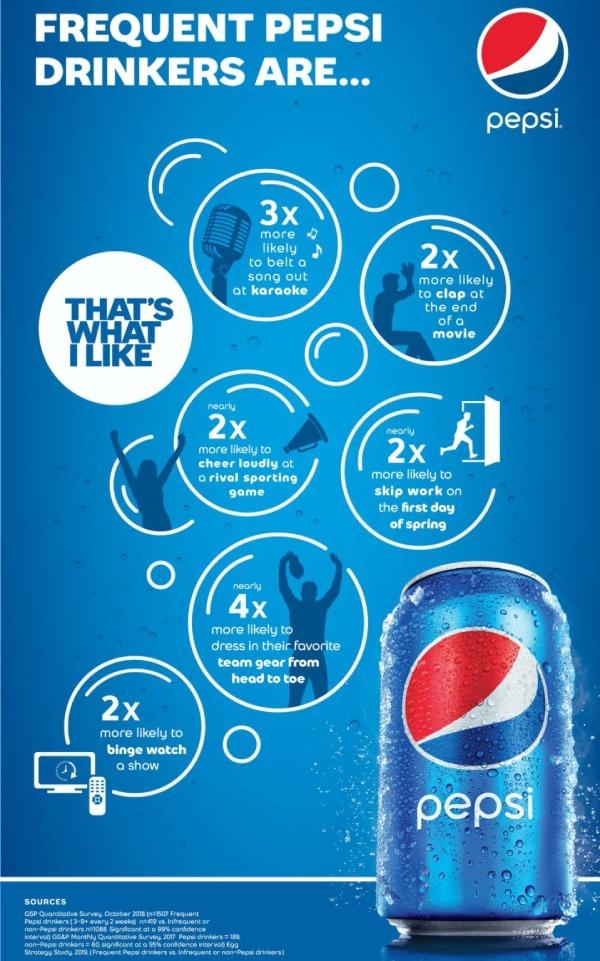 Chiến dịch marketing đáng nhớ của Pepsi
