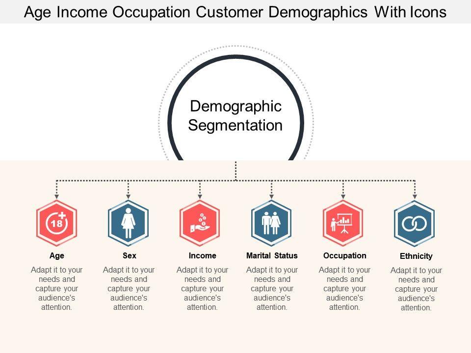 đặc điểm nhân khẩu học cụ thể của khách hàng mục tiêu