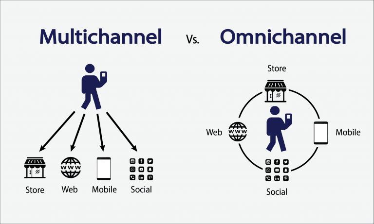 Tại sao doanh nghiệp nên chọn Omnichannel thay vì Multichannel