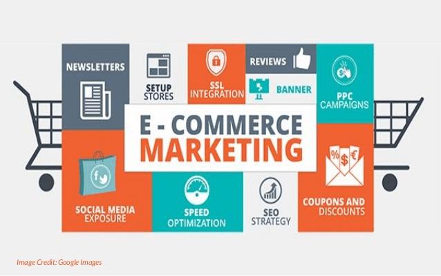 Thương mại điện tử trong Marketing