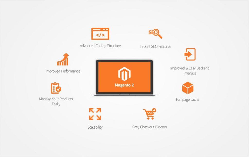 Các tính năng nổi bật của Magento so với các nền tảng khác